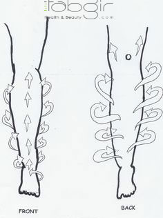 ماساژ تخلیه لنفاوی قسمت پایین بدن
